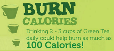 Green Tea Helps Burn Calories