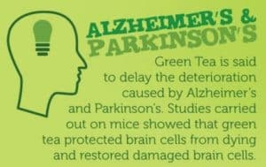 Beneficial for Alzheimer's and Parkinson's Disease