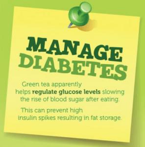 Manage Diabetes - Green Tea Health Benefit