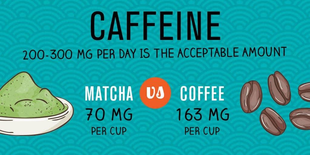 Acid Content In Coffee Vs Tea